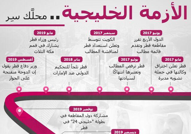الأزمة الخليجية تدخل عامها الرابع
