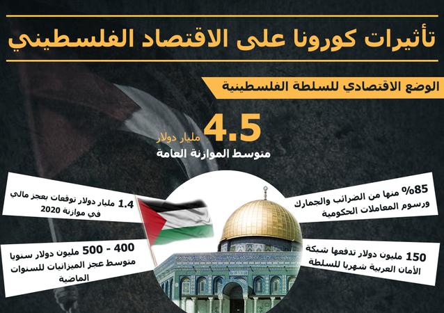 تأثيرات كورونا على الاقتصاد الفلسطيني