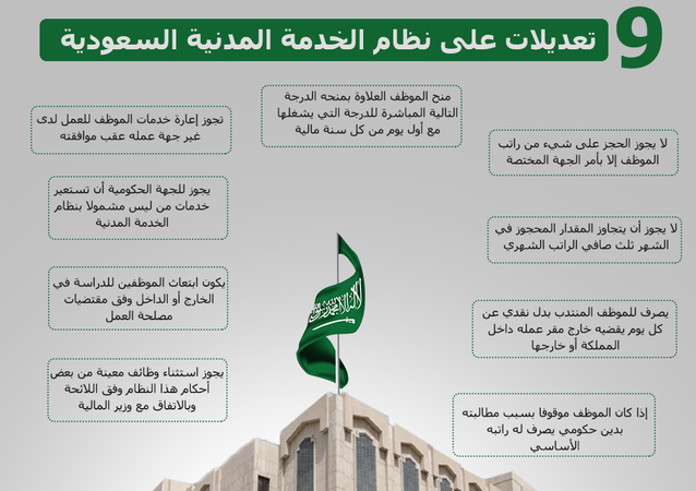 إنفوجرافيك - 9 تعديلات على نظام الخدمة المدنية السعودية
