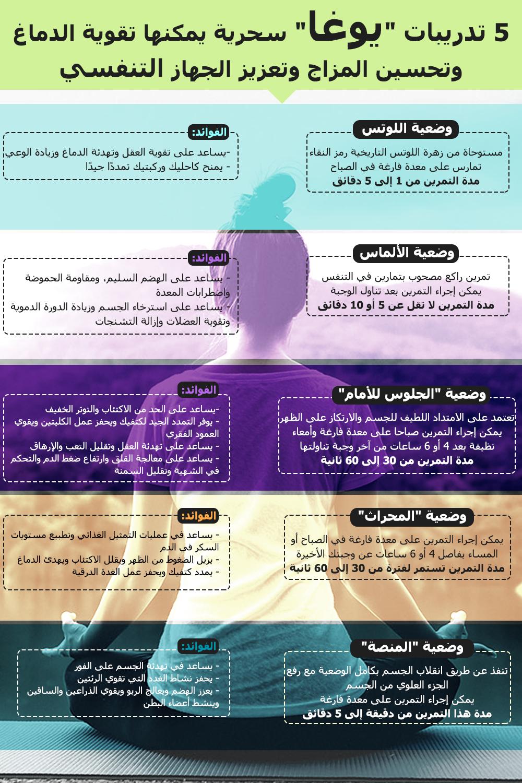 5 تدريبات يوغا سحرية لتحسين الدماغ والمزاج وتعزيز الجهاز التنفسي