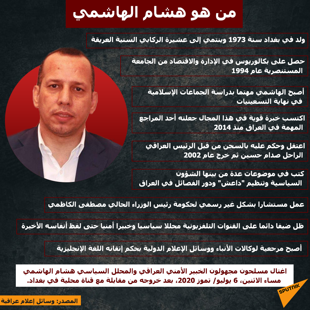 إنفوجراف... من هو هشام الهاشمي الذي تم اغتياله في العراق؟